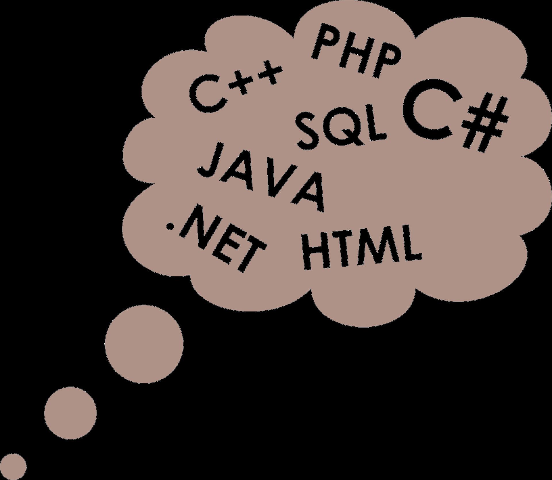 Optimize SQL Queries